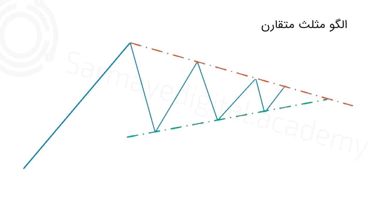 الگو مثلث متقارن