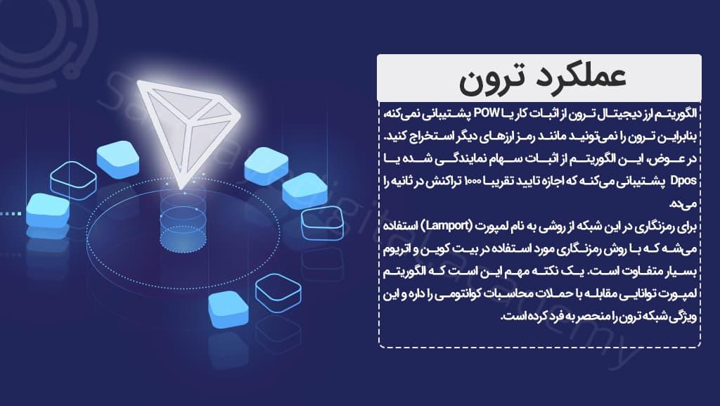 ارز دیجیتال ترون (TRX) چیست؟ عملکرد ترون