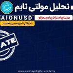 تحلیل ارز دیجیتال آیون (AION) – آپدیت 04 خرداد 1400