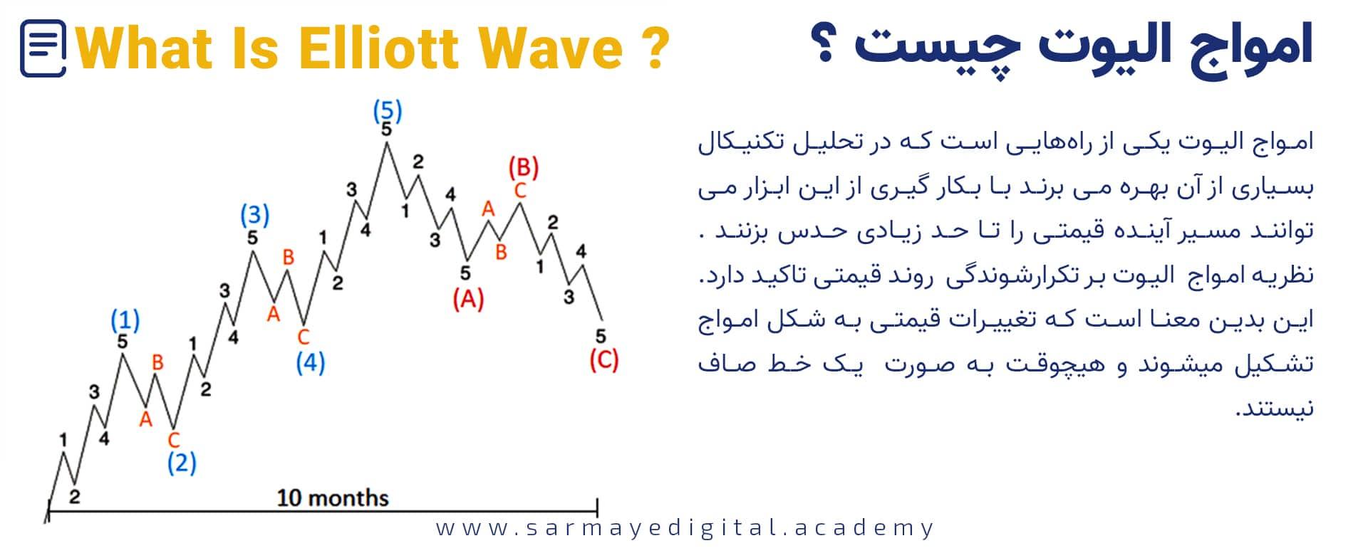 امواج چیست