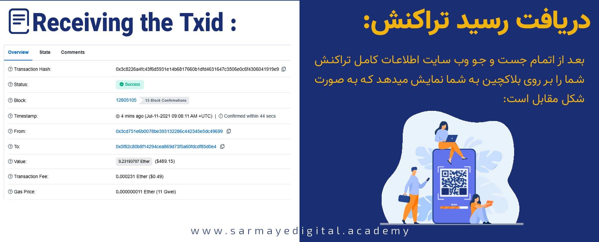 Txid 1